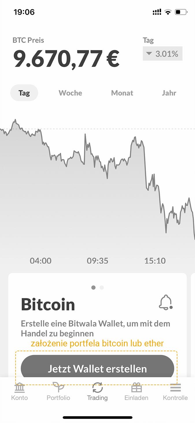 Portfel kryptowalut Bitcoin