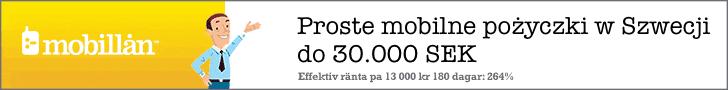 Proste pożyczki w Szwecji