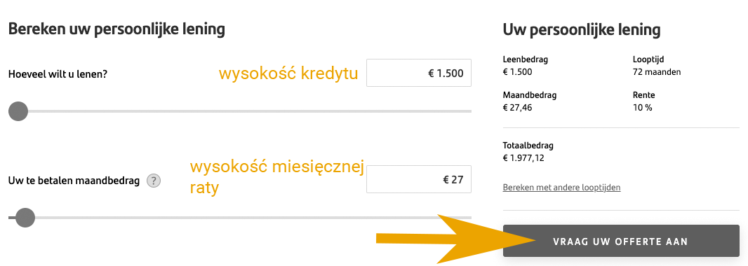 Kredyt w Holandii